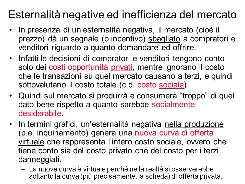 Esternalità negative ed inefficienza del mercato In presenza di unesternalità negativa, il mercato (cioè il prezzo) dà un segnale (o incentivo) sbagli