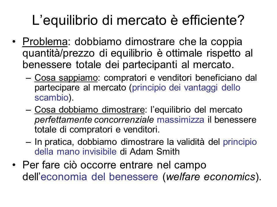 Esternalità negativa nella produzione E Quantità di detersivo 0 Prezzo detersivo Q* Domanda Offerta (= costo opportunità privato) Costo dellinquinamento