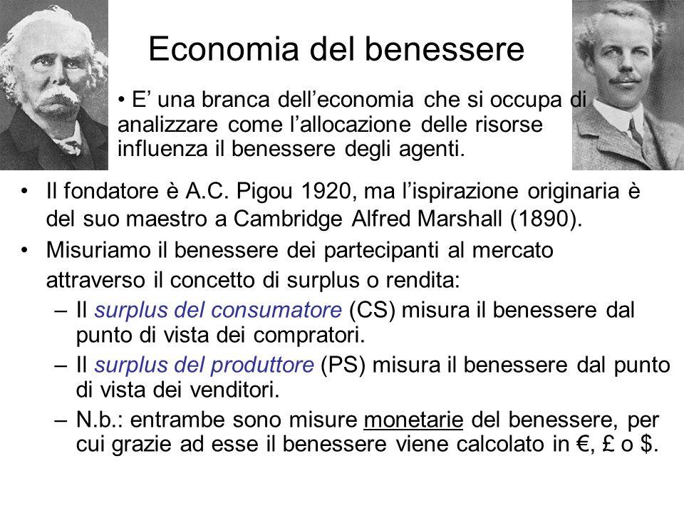 Il teorema della mano invisibile Il benessere sociale è dato dalla somma di CS e PS, cioè dal surplus totale.