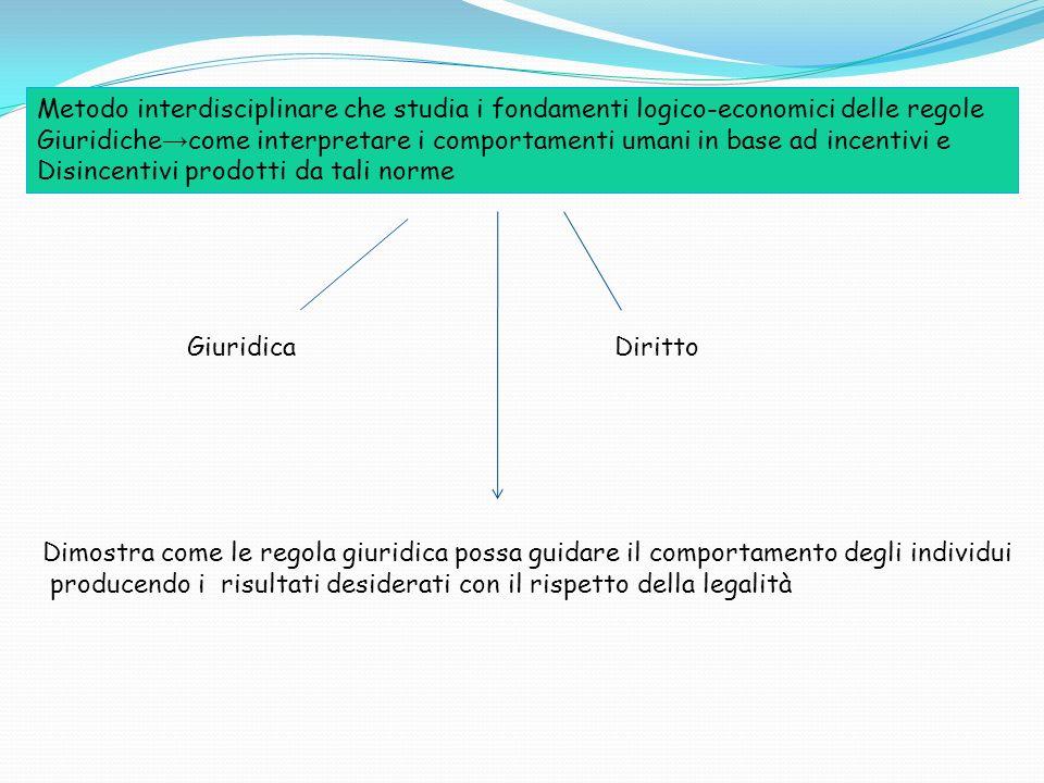 Metodo interdisciplinare che studia i fondamenti logico-economici delle regole Giuridiche come interpretare i comportamenti umani in base ad incentivi