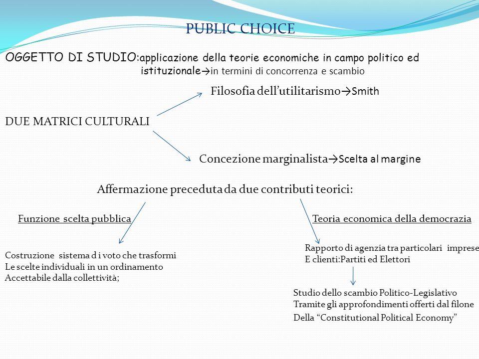 PUBLIC CHOICE OGGETTO DI STUDIO: applicazione della teorie economiche in campo politico ed istituzionale in termini di concorrenza e scambio DUE MATRI