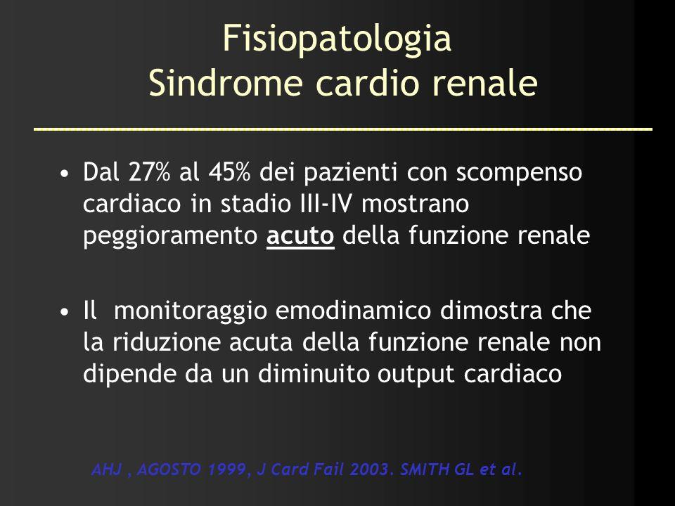 Fisiopatologia Sindrome cardio renale Dal 27% al 45% dei pazienti con scompenso cardiaco in stadio III-IV mostrano peggioramento acuto della funzione