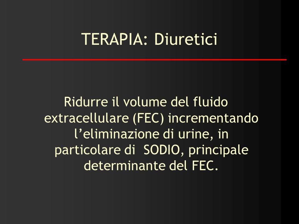 TERAPIA: Diuretici Ridurre il volume del fluido extracellulare (FEC) incrementando leliminazione di urine, in particolare di SODIO, principale determi