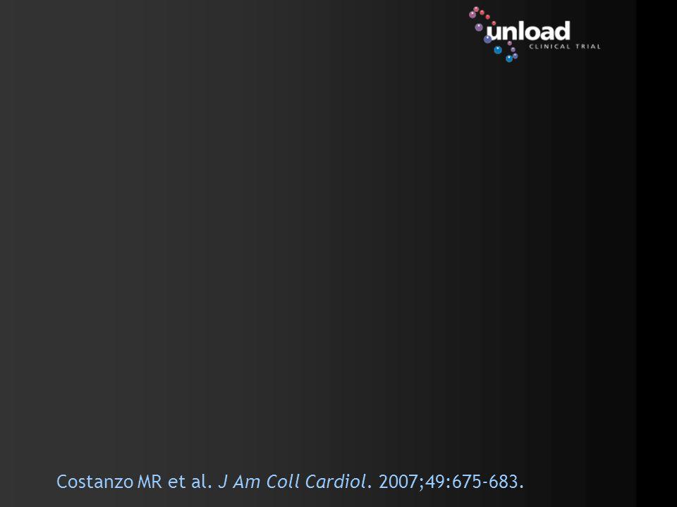 Costanzo MR et al. J Am Coll Cardiol. 2007;49:675-683.