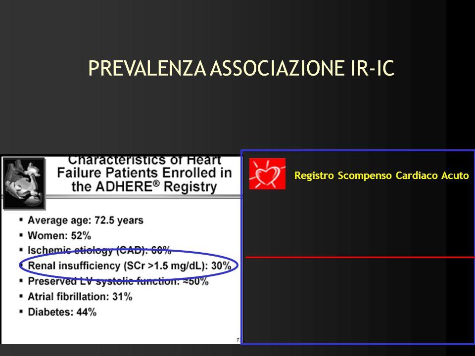 Registro Scompenso Cardiaco Acuto PREVALENZA ASSOCIAZIONE IR-IC
