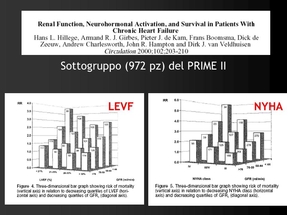 Sottogruppo (972 pz) del PRIME II LEVFNYHA