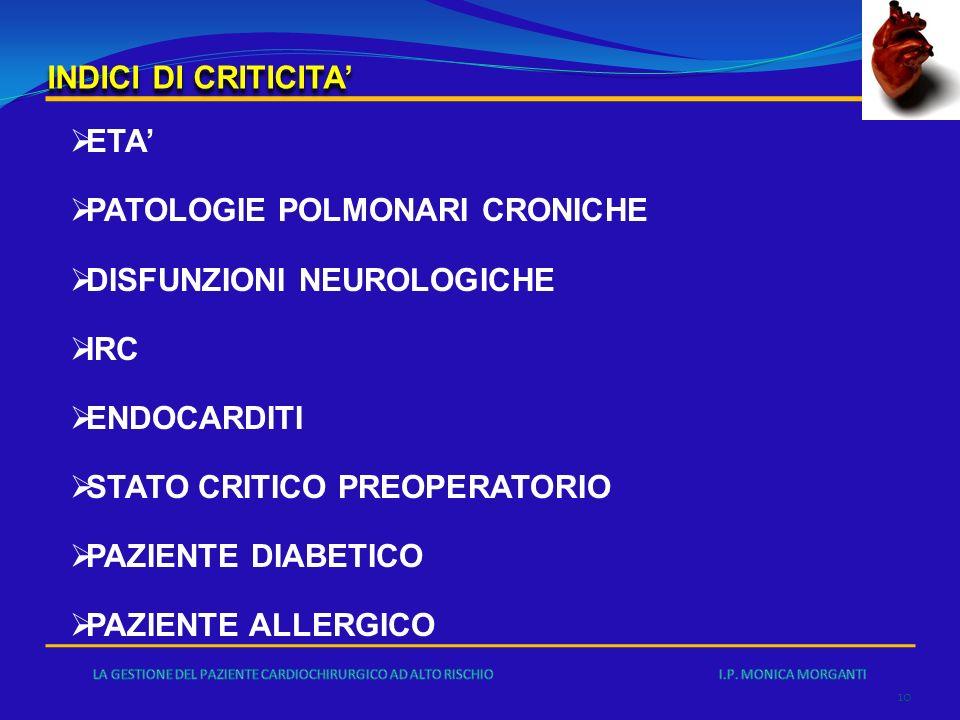 INDICI DI CRITICITA 10 ETA PATOLOGIE POLMONARI CRONICHE DISFUNZIONI NEUROLOGICHE IRC ENDOCARDITI STATO CRITICO PREOPERATORIO PAZIENTE DIABETICO PAZIEN