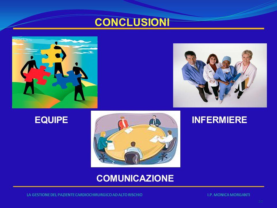 20 EQUIPE COMUNICAZIONE INFERMIERE CONCLUSIONI