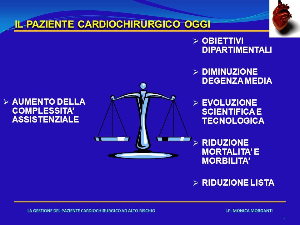INDICI DI CRITICITA: IRC 14 INSUFF.RENALE PRE DIALISI TRATTAMENTO DIALITICO INT.