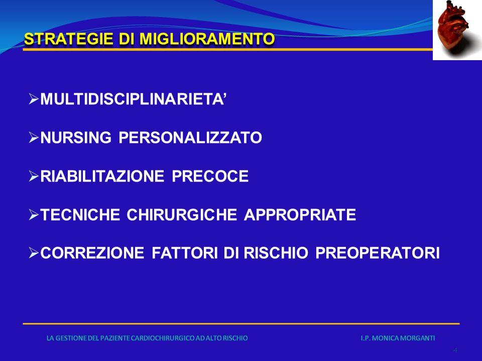 un indicatore importante: l EUROSCORE 5 ETA SESSO PATOLOGIE POLMONARI CRONICHE ARTERIOPATIA EXTRACARDIACA DISFUNZIONE NEUROLOGICA RE-INTERVENTO INSUFFICIENZA RENALE ENDOCARDITE ATTIVA STATO CRITICO PREOPERATORIO FATTORI LEGATI AL PAZIENTE ANGINA INSTABILE DISFUNZIONE MODERATA DEL VS O FE 30%-50% FE < 30% RECENTE INFARTO MIOCARDICO IPERTENSIONE POLMONARE FATTORI CARDIACI FATTORI INTERVENTO EMERGENZA NON CABG ISOLATO CHIRURGIA AORTA TORACICA DIV POSTINFARTUALE