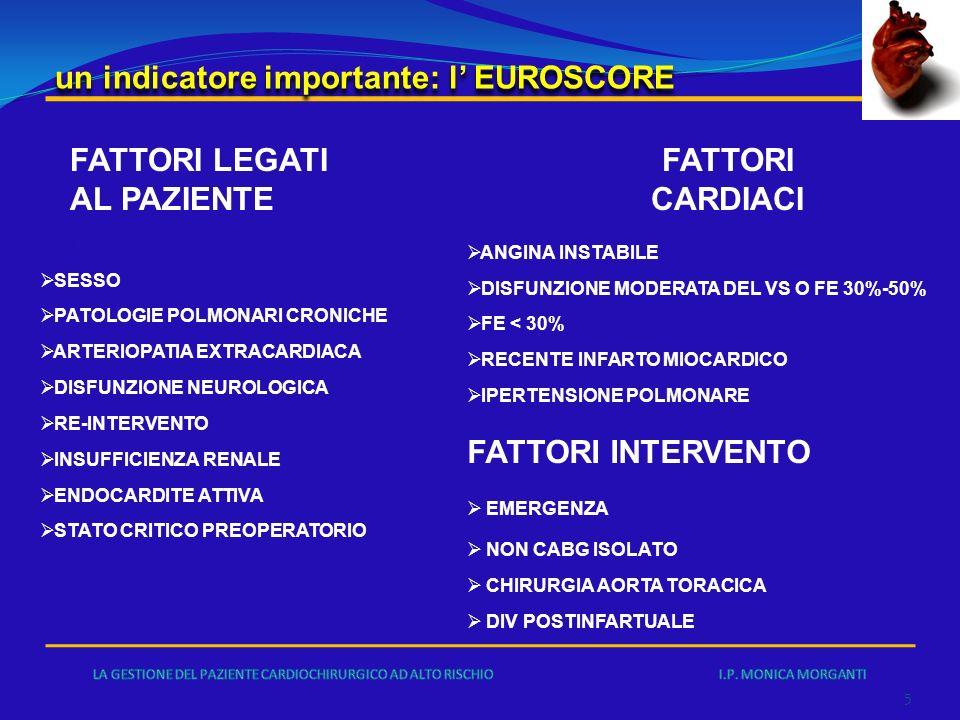 un indicatore importante: l EUROSCORE 5 ETA SESSO PATOLOGIE POLMONARI CRONICHE ARTERIOPATIA EXTRACARDIACA DISFUNZIONE NEUROLOGICA RE-INTERVENTO INSUFF