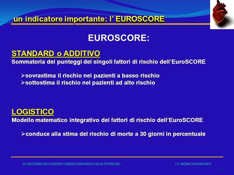 un indicatore importante: l EUROSCORE 6 STANDARD o ADDITIVO Sommatoria dei punteggi dei singoli fattori di rischio dellEuroSCORE sovrastima il rischio