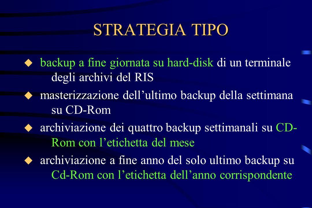 STRATEGIA TIPO backup a fine giornata su hard-disk di un terminale degli archivi del RIS masterizzazione dellultimo backup della settimana su CD-Rom a