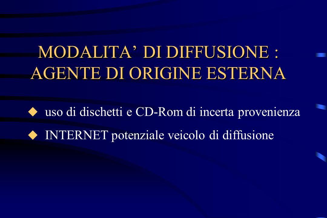 MODALITA DI DIFFUSIONE : AGENTE DI ORIGINE ESTERNA uso di dischetti e CD-Rom di incerta provenienza INTERNET potenziale veicolo di diffusione