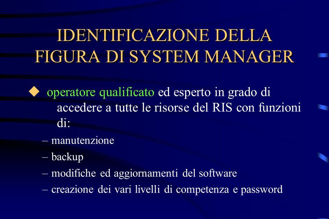 IDENTIFICAZIONE DELLA FIGURA DI SYSTEM MANAGER operatore qualificato ed esperto in grado di accedere a tutte le risorse del RIS con funzioni di: –manu