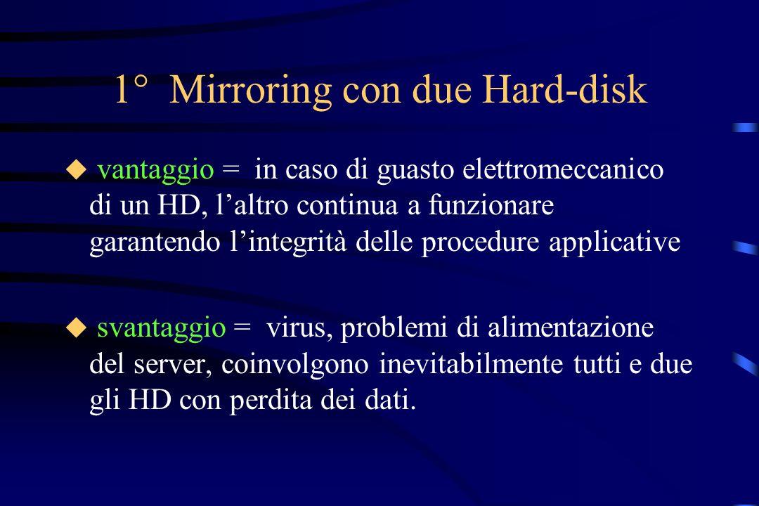 1° Mirroring con due Hard-disk vantaggio = in caso di guasto elettromeccanico di un HD, laltro continua a funzionare garantendo lintegrità delle proce