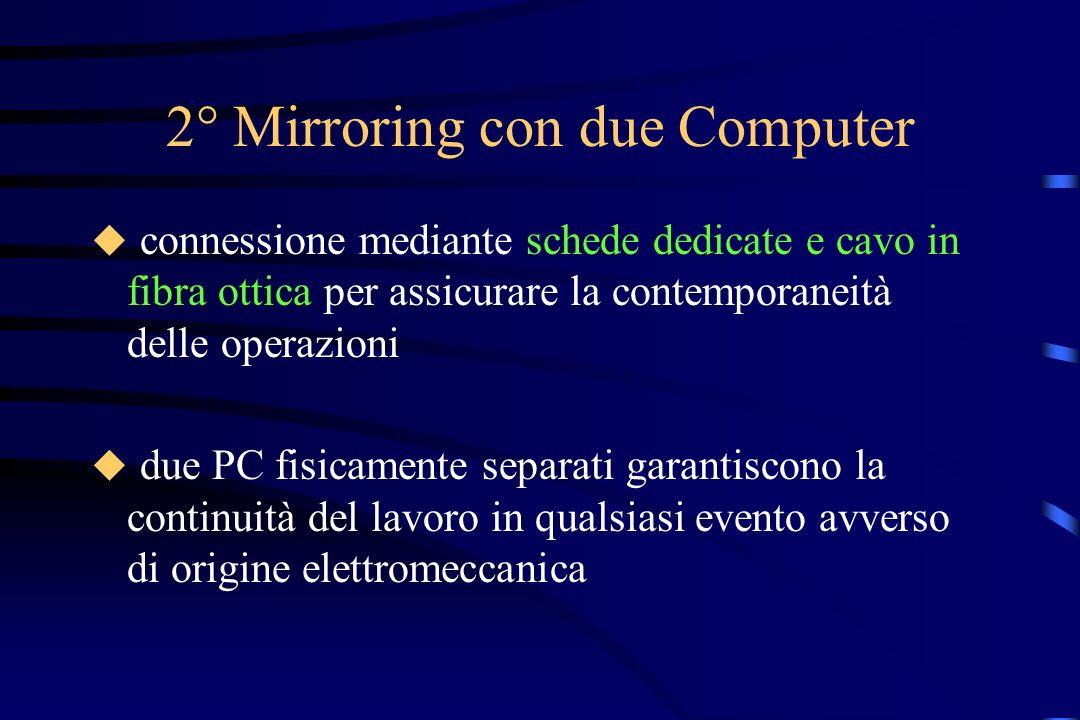 2° Mirroring con due Computer connessione mediante schede dedicate e cavo in fibra ottica per assicurare la contemporaneità delle operazioni due PC fi