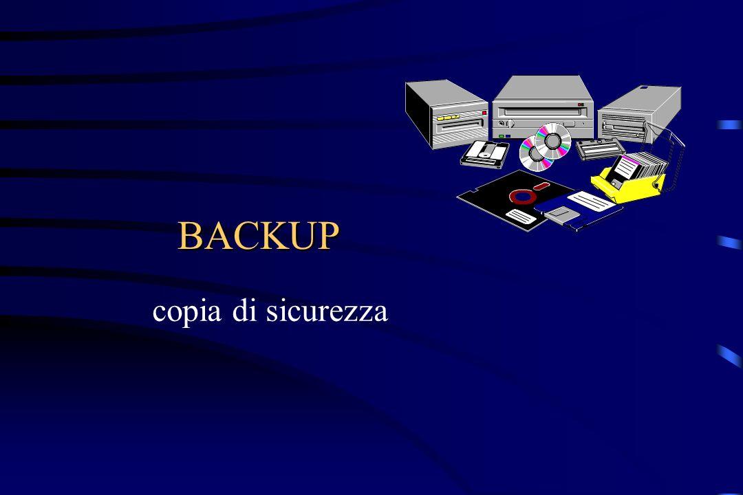 BACKUP RESTORE 1° TEMPO = BACKUP copia periodica dei dati danneggiamento dei file 2° TEMPO = RESTORE ripristino dellultimo backup