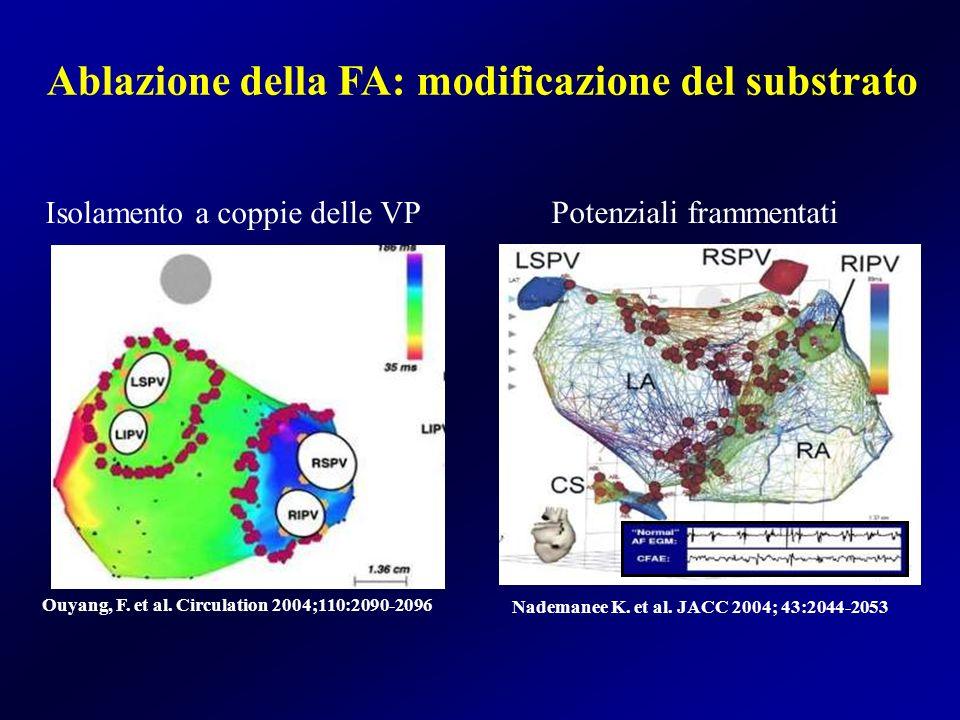 Ablazione della FA: modificazione del substrato Ouyang, F. et al. Circulation 2004;110:2090-2096 Isolamento a coppie delle VP Nademanee K. et al. JACC