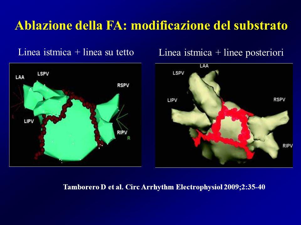 Ablazione della FA: modificazione del substrato Linea istmica + linea su tetto Linea istmica + linee posteriori Tamborero D et al. Circ Arrhythm Elect