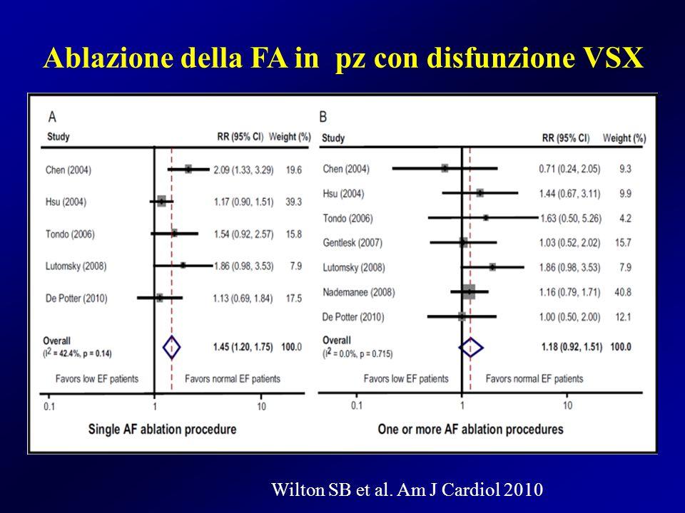 Ablazione della FA in pz con disfunzione VSX Wilton SB et al. Am J Cardiol 2010