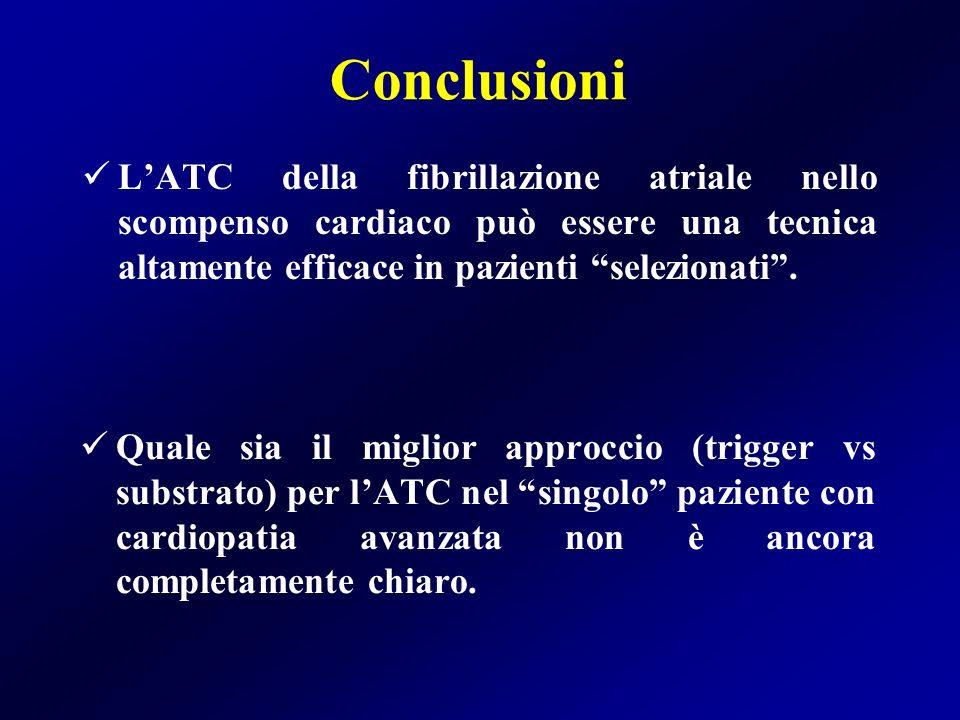 Conclusioni LATC della fibrillazione atriale nello scompenso cardiaco può essere una tecnica altamente efficace in pazienti selezionati. Quale sia il