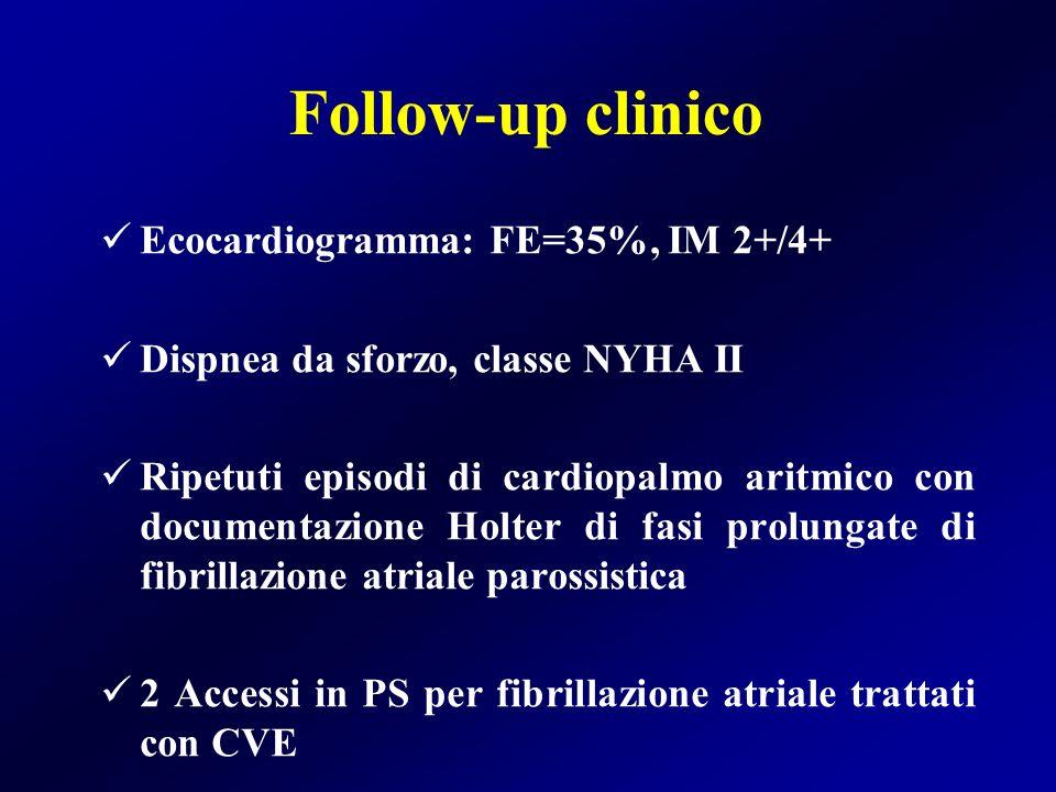 Follow-up clinico Ecocardiogramma: FE=35%, IM 2+/4+ Dispnea da sforzo, classe NYHA II Ripetuti episodi di cardiopalmo aritmico con documentazione Holt