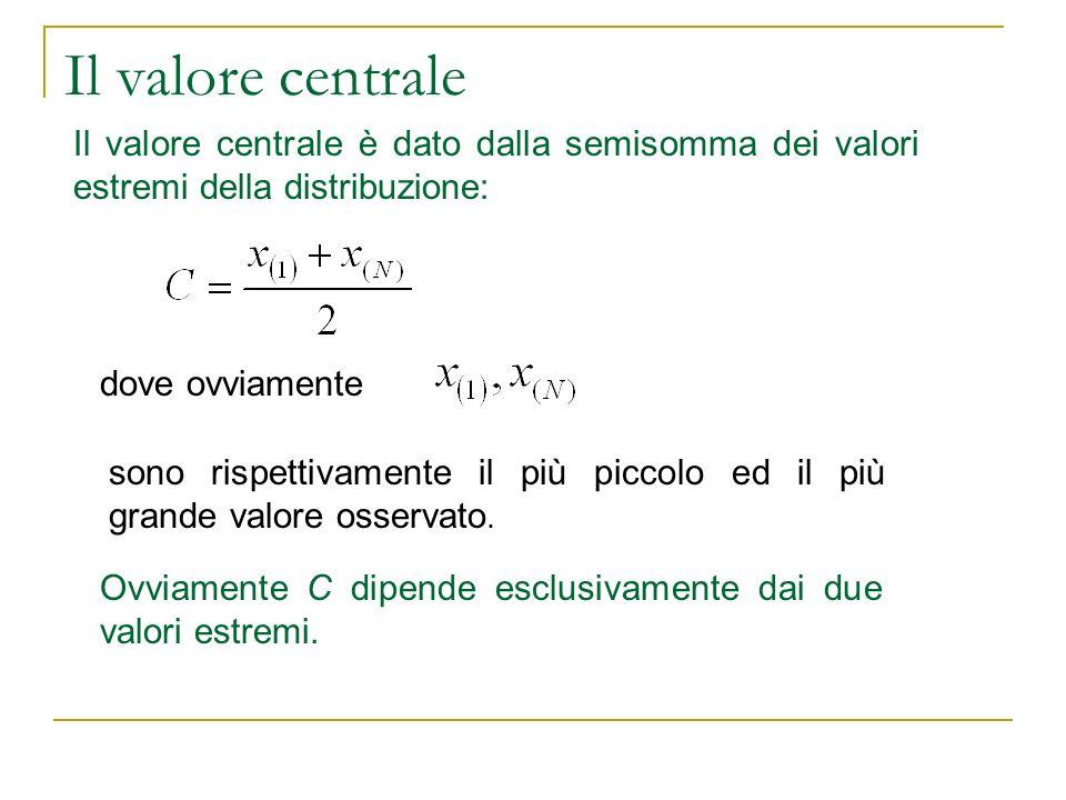 Il valore centrale Il valore centrale è dato dalla semisomma dei valori estremi della distribuzione: dove ovviamente sono rispettivamente il più picco