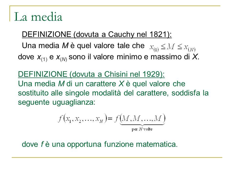 La media DEFINIZIONE (dovuta a Cauchy nel 1821): Una media M è quel valore tale che dove x (1) e x (N) sono il valore minimo e massimo di X. DEFINIZIO
