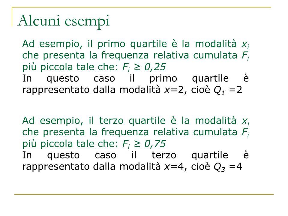 Alcuni esempi Ad esempio, il primo quartile è la modalità x i che presenta la frequenza relativa cumulata F i più piccola tale che: F i 0,25 In questo