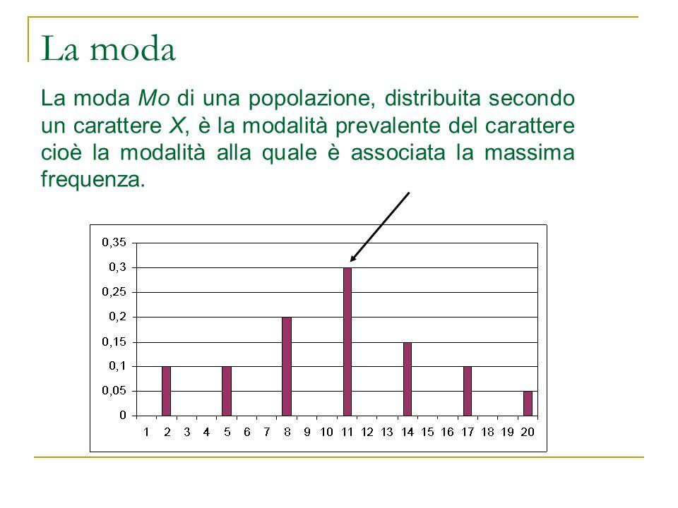La moda La moda Mo di una popolazione, distribuita secondo un carattere X, è la modalità prevalente del carattere cioè la modalità alla quale è associ