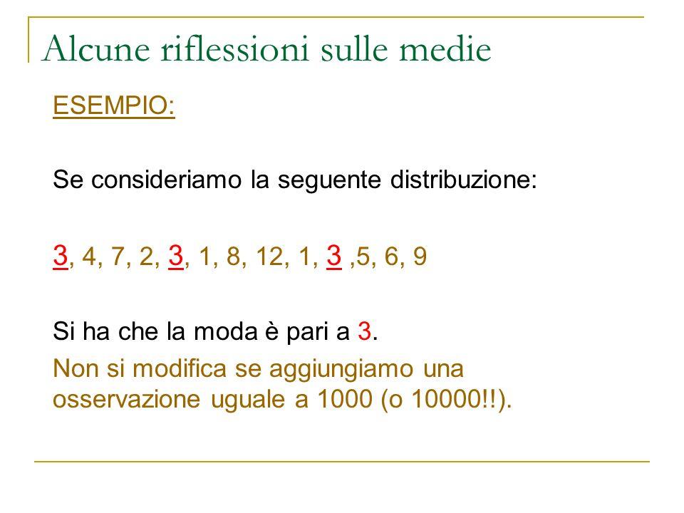 Alcune riflessioni sulle medie ESEMPIO: Se consideriamo la seguente distribuzione: 3, 4, 7, 2, 3, 1, 8, 12, 1, 3,5, 6, 9 Si ha che la moda è pari a 3.