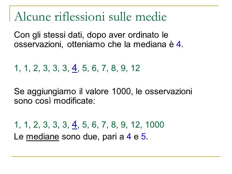 Alcune riflessioni sulle medie Con gli stessi dati, dopo aver ordinato le osservazioni, otteniamo che la mediana è 4. 1, 1, 2, 3, 3, 3, 4, 5, 6, 7, 8,