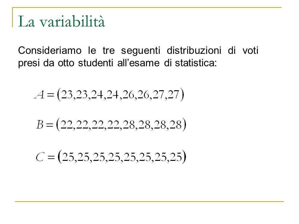 La variabilità Consideriamo le tre seguenti distribuzioni di voti presi da otto studenti allesame di statistica: