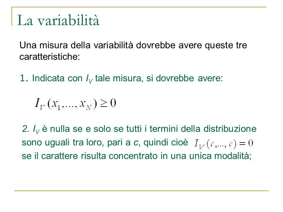 La variabilità Una misura della variabilità dovrebbe avere queste tre caratteristiche: 1. Indicata con I V tale misura, si dovrebbe avere: 2. I V è nu
