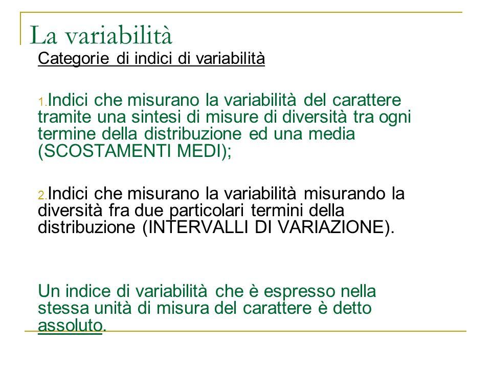 La variabilità Categorie di indici di variabilità 1. Indici che misurano la variabilità del carattere tramite una sintesi di misure di diversità tra o
