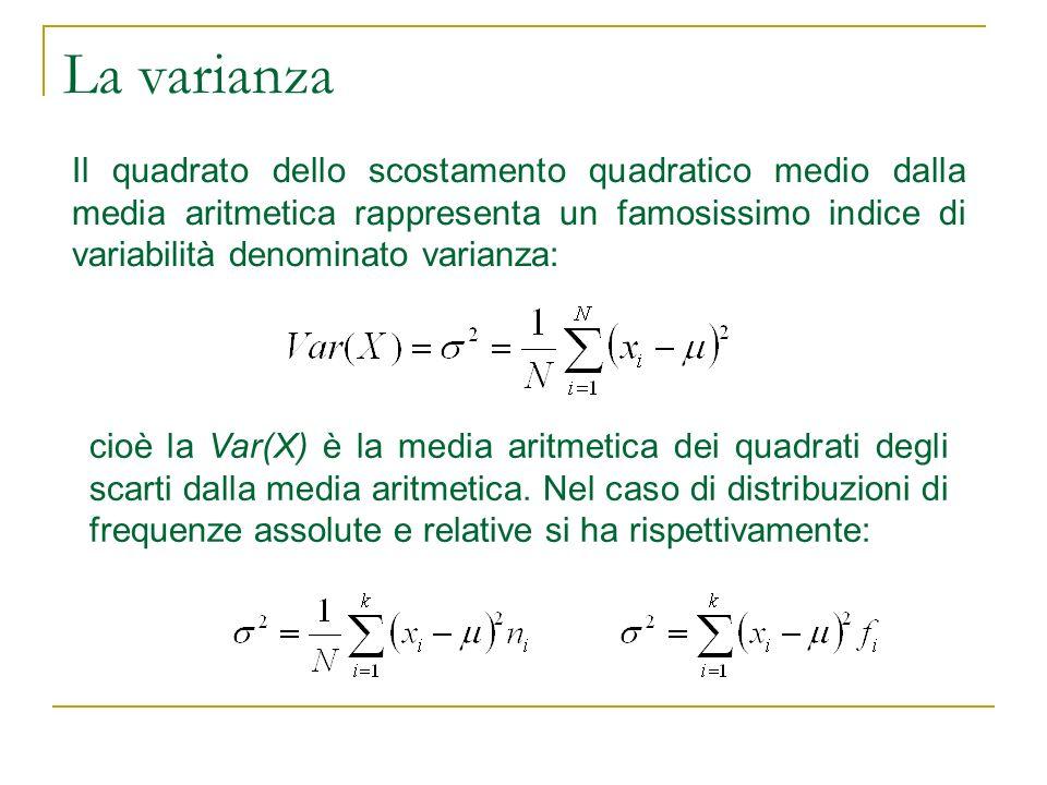 La varianza Il quadrato dello scostamento quadratico medio dalla media aritmetica rappresenta un famosissimo indice di variabilità denominato varianza