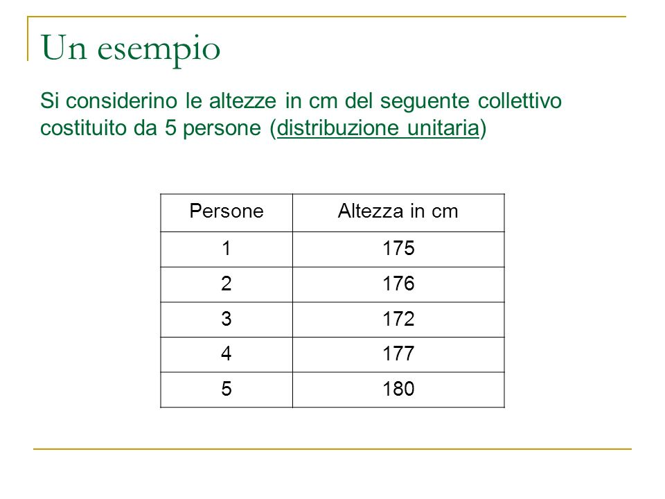 Un esempio Si considerino le altezze in cm del seguente collettivo costituito da 5 persone (distribuzione unitaria) PersoneAltezza in cm 1175 2176 317