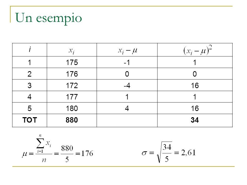 Un esempio i 1175 1 21760 0 3172-4 16 41771 1 51804 16 TOT88034