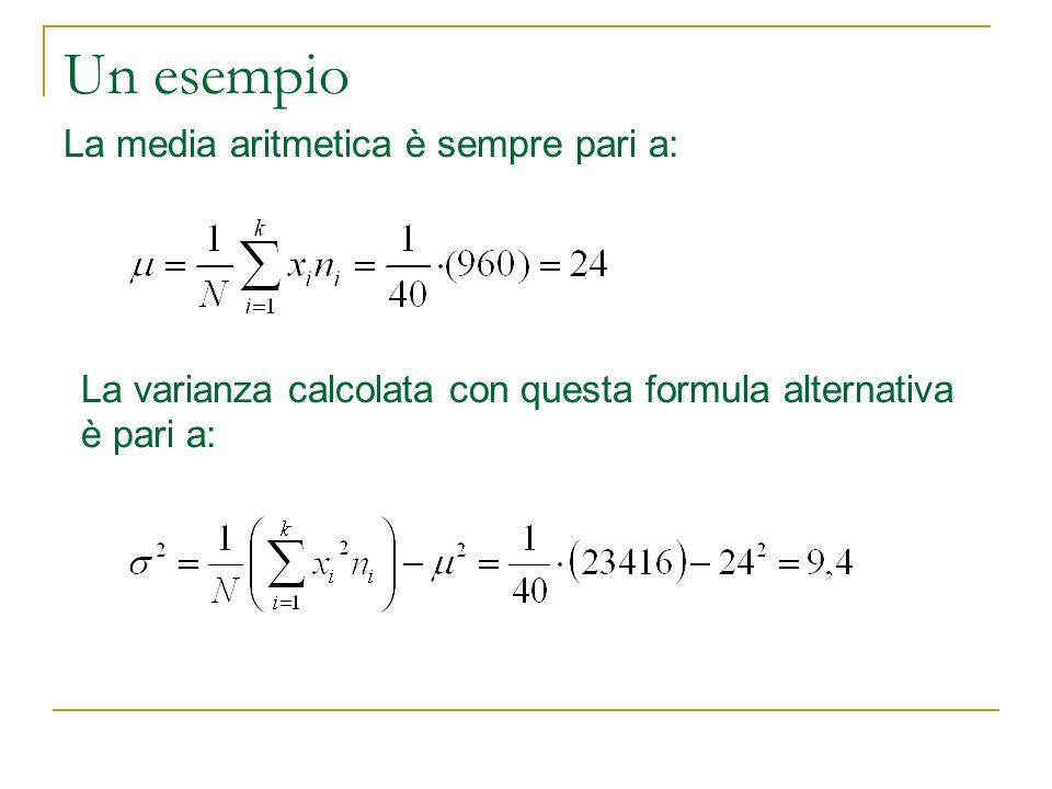 Un esempio La media aritmetica è sempre pari a: La varianza calcolata con questa formula alternativa è pari a: