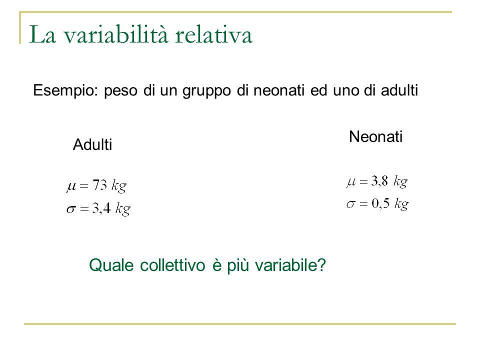 La variabilità relativa Esempio: peso di un gruppo di neonati ed uno di adulti Adulti Neonati Quale collettivo è più variabile?