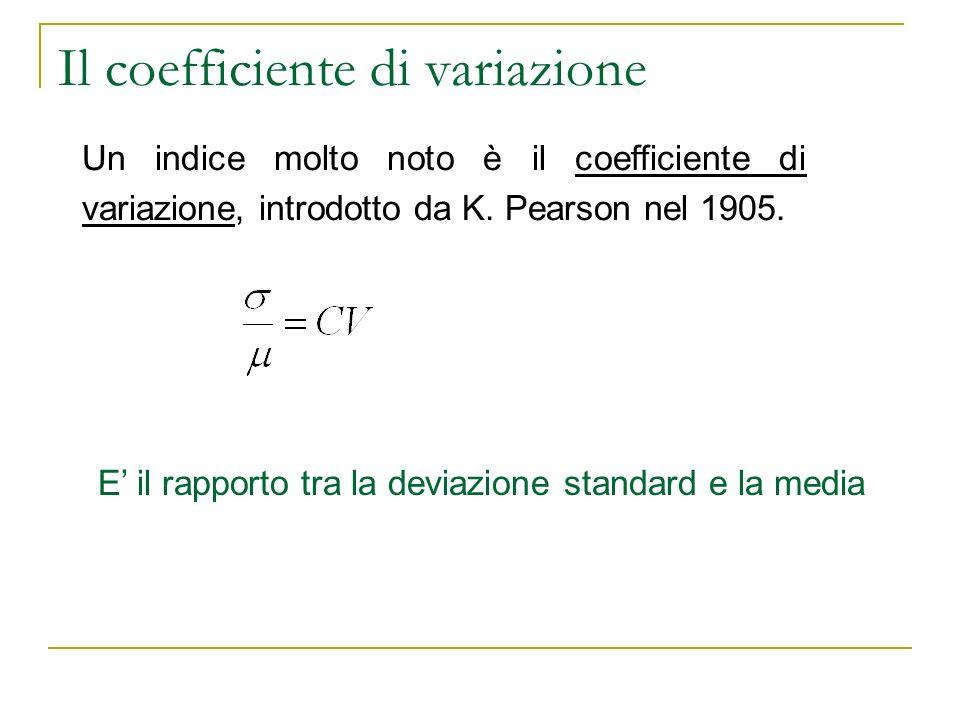 Il coefficiente di variazione Un indice molto noto è il coefficiente di variazione, introdotto da K. Pearson nel 1905. E il rapporto tra la deviazione