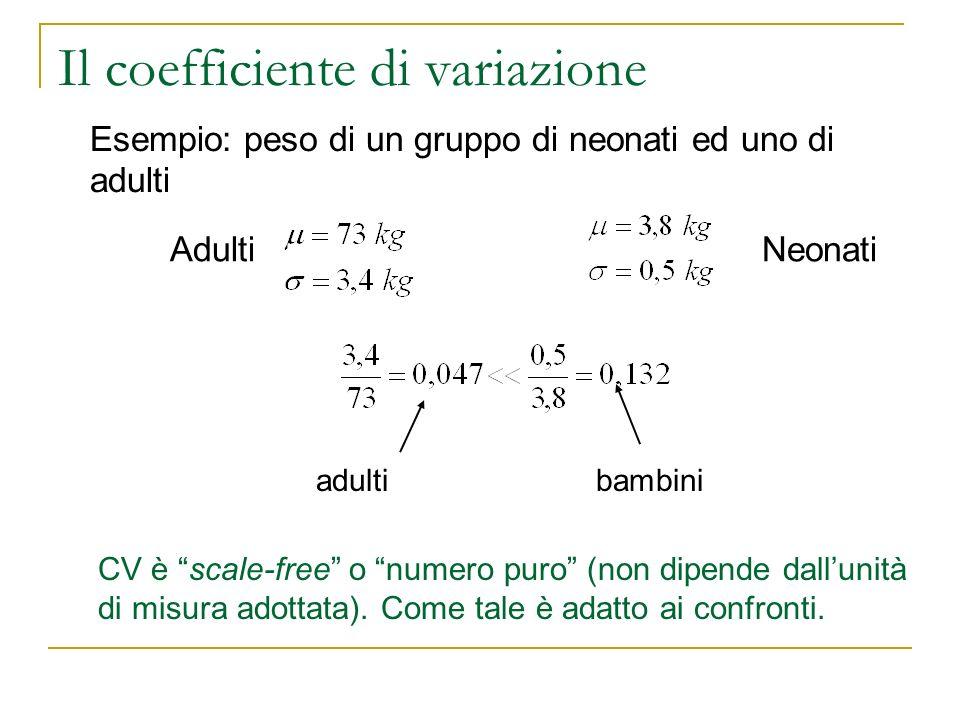 Il coefficiente di variazione adulti bambini CV è scale-free o numero puro (non dipende dallunità di misura adottata). Come tale è adatto ai confronti
