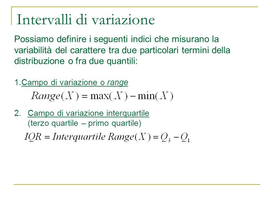 Intervalli di variazione Possiamo definire i seguenti indici che misurano la variabilità del carattere tra due particolari termini della distribuzione