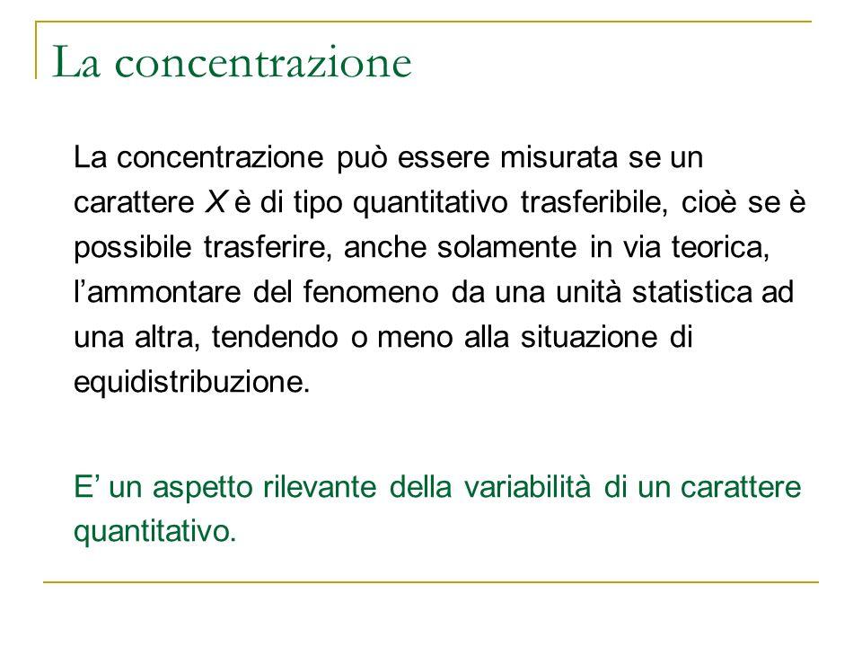 La concentrazione La concentrazione può essere misurata se un carattere X è di tipo quantitativo trasferibile, cioè se è possibile trasferire, anche s