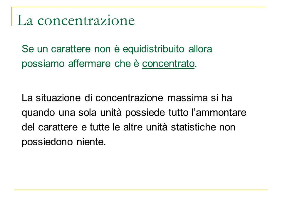 La concentrazione Se un carattere non è equidistribuito allora possiamo affermare che è concentrato. La situazione di concentrazione massima si ha qua