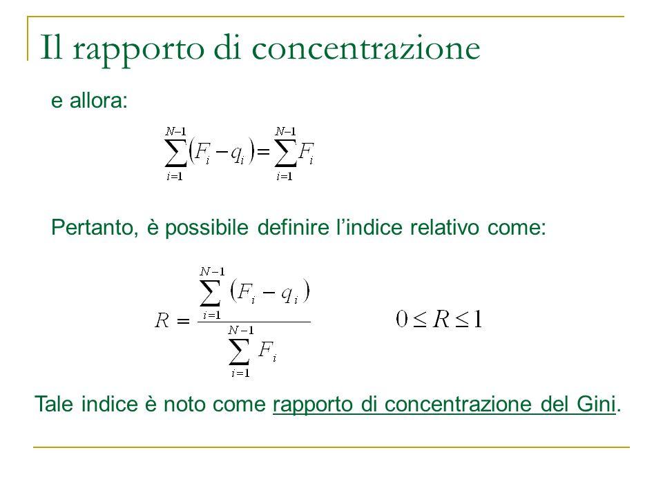 Il rapporto di concentrazione e allora: Pertanto, è possibile definire lindice relativo come: Tale indice è noto come rapporto di concentrazione del G