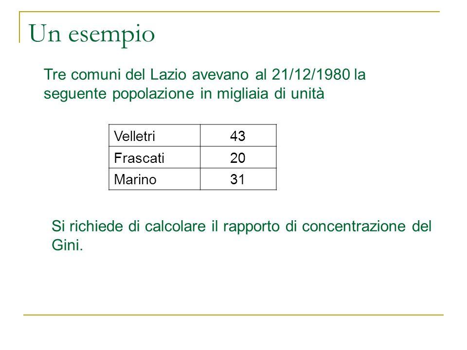 Un esempio Si richiede di calcolare il rapporto di concentrazione del Gini. Velletri43 Frascati20 Marino31 Tre comuni del Lazio avevano al 21/12/1980
