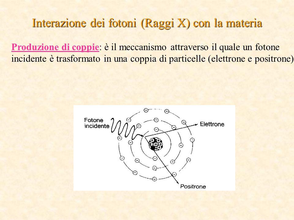 Interazione dei fotoni (Raggi X) con la materia Produzione di coppie: è il meccanismo attraverso il quale un fotone incidente è trasformato in una coppia di particelle (elettrone e positrone)