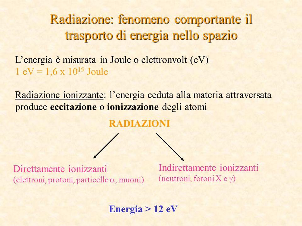 Radiazione: fenomeno comportante il trasporto di energia nello spazio Lenergia è misurata in Joule o elettronvolt (eV) 1 eV = 1,6 x 10 19 Joule Radiazione ionizzante: lenergia ceduta alla materia attraversata produce eccitazione o ionizzazione degli atomi RADIAZIONI Direttamente ionizzanti (elettroni, protoni, particelle, muoni) Indirettamente ionizzanti (neutroni, fotoni X e ) Energia > 12 eV